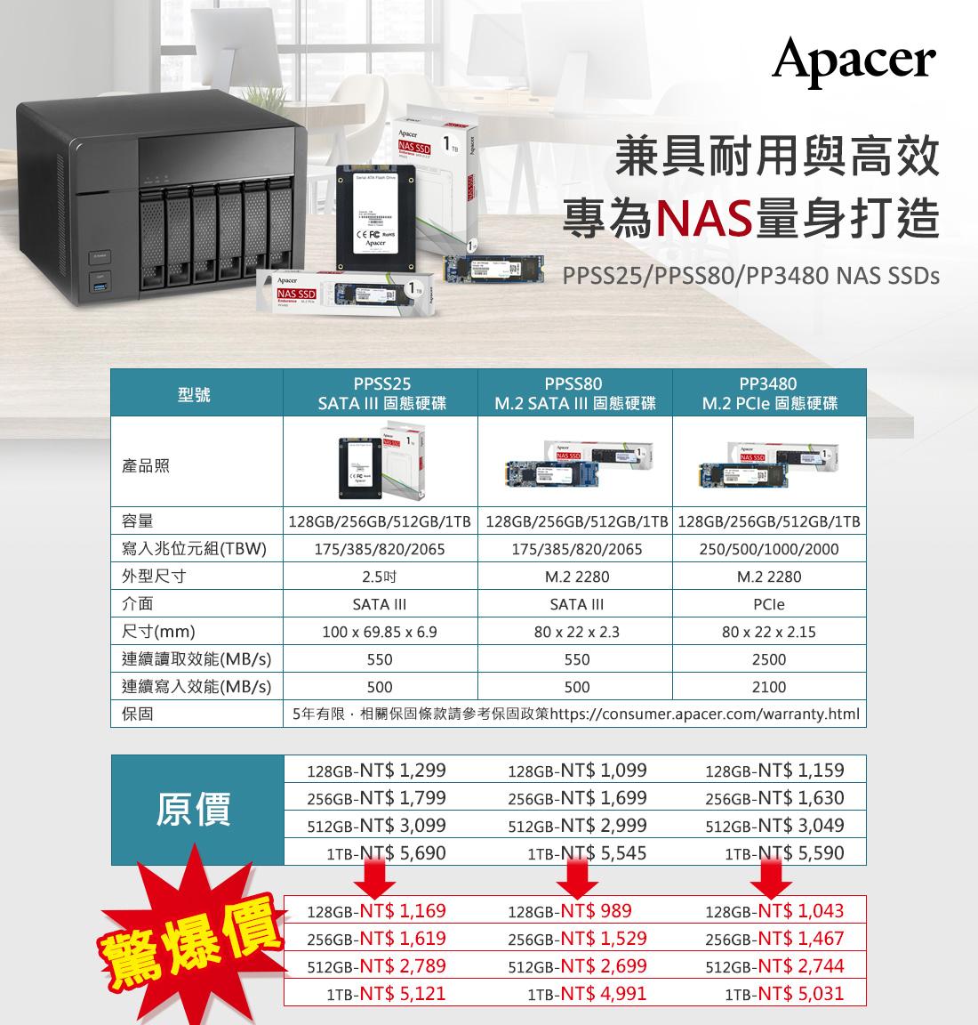 Apacer-兼具耐用與高效,專為NAS量身打造