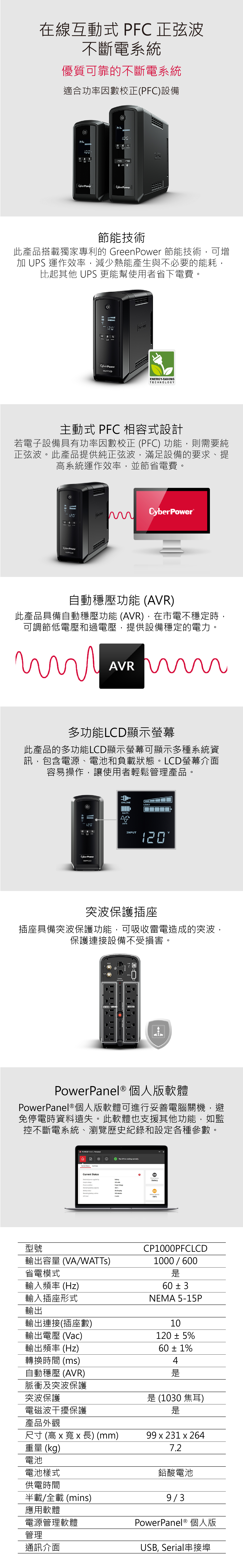 Cyberpower CP1000PFCLCD 在線互動式 PFC 正弦波不斷電系統 商品介紹