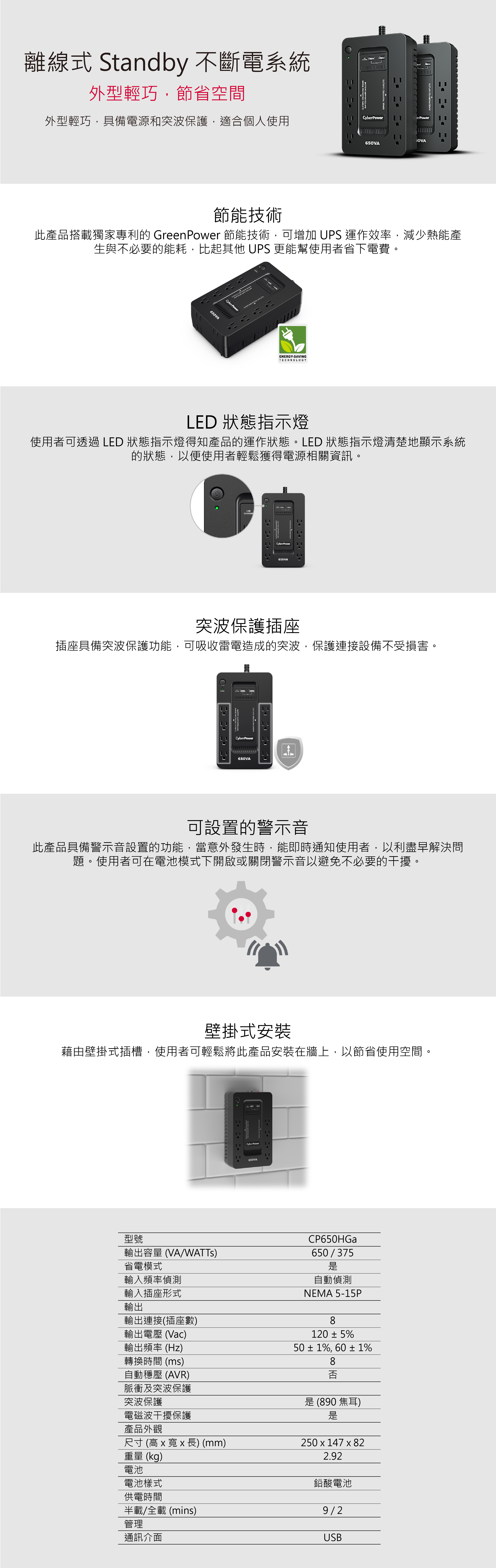 Cyberpower UPS CP650HGa 商品介紹
