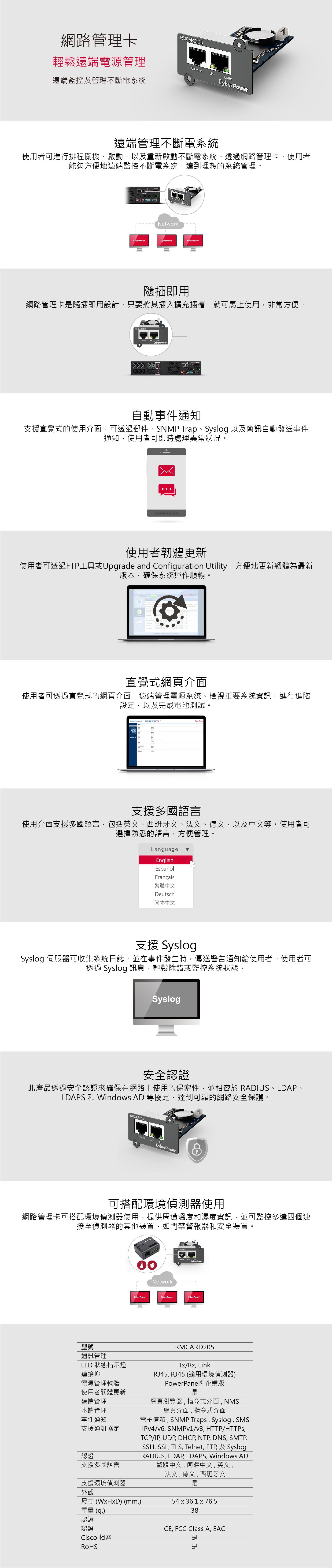 Cyberpower RMCARD205 網路管理卡 商品介紹